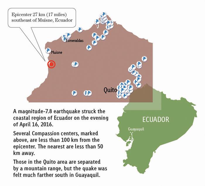 Ecaudor earthquake